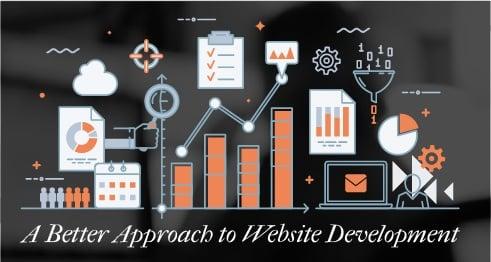 GDD —A better approach to website development